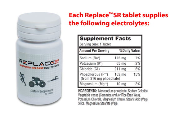 Replace SR Sustained Release electrolyte